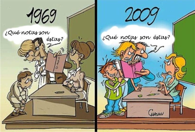Por desgracia, y basándome en mi experiencia dando clases a niños ...